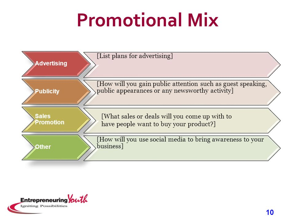Example of a Marketing Mix